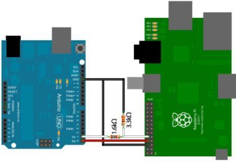Cool Raspberry Pi Advanced Hackerspace Ffm Wiring Cloud Nuvitbieswglorg